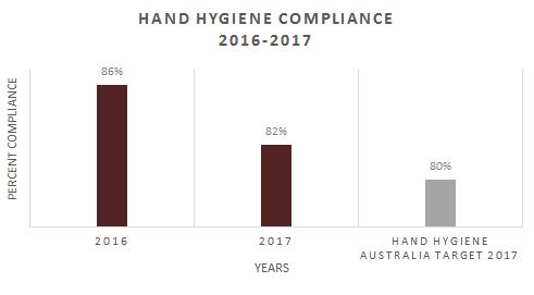 jmph hand-hygiene