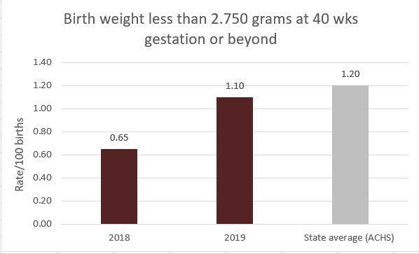 birth-weight-2.1