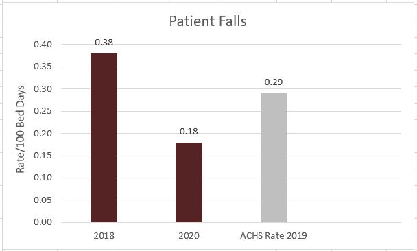 patient-falls-7