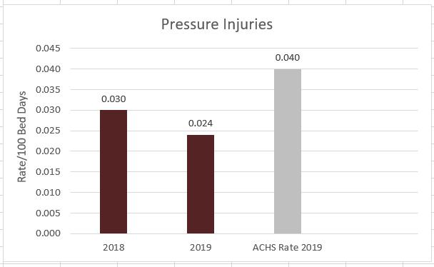 pressure-injuries-8